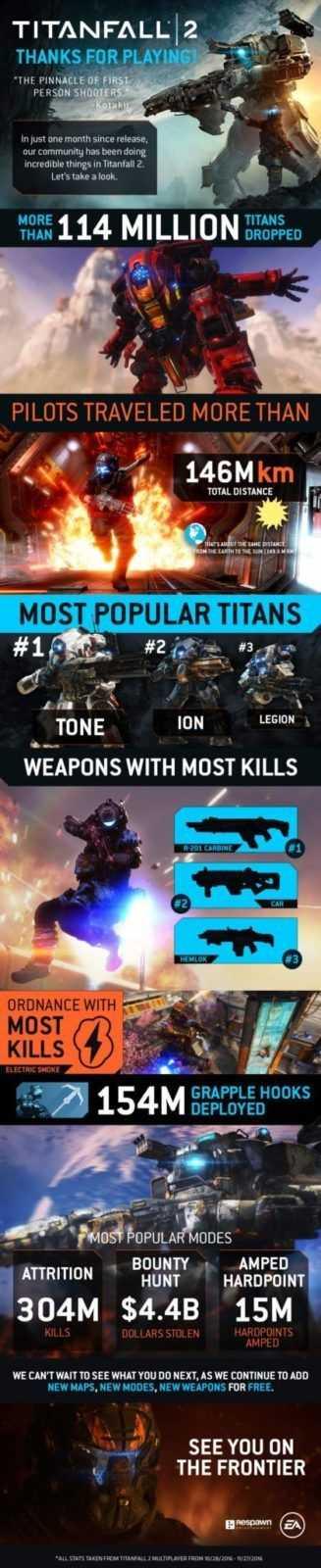 titanfall-2-info