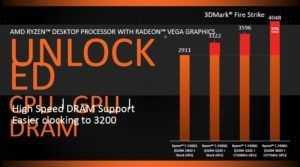 Ryzen Radeon Vega overclock