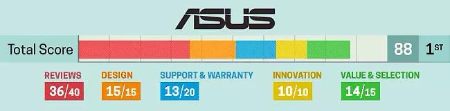 ASUS Laptop Mag 1