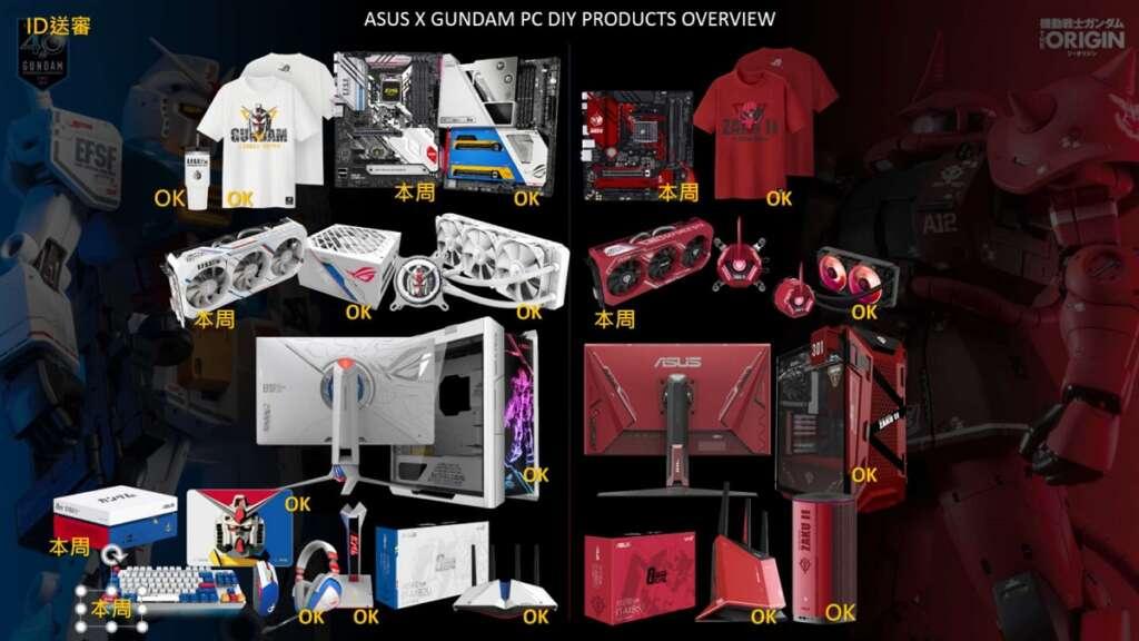 ASUS ROG Gundam