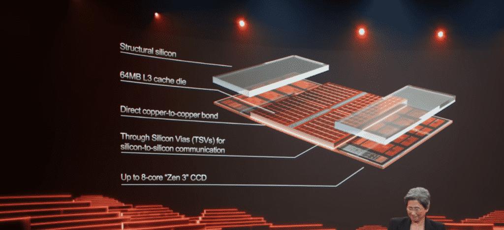 AMD CPU 3D V-Cache Memory 2