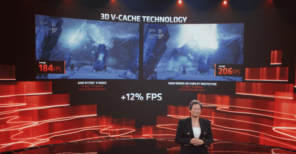 AMD CPU 3D V-Cache Memory 3