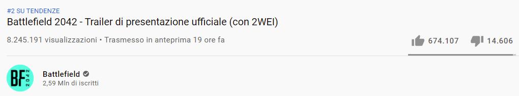 Battlefield 2042 youtube
